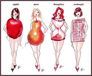 bentuk tubuh wanita